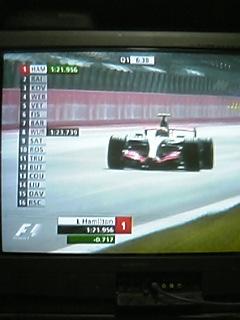 イタリアGP予選
